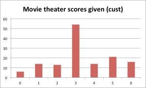 Polarization - movie theaterpng